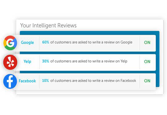 intelligent-reviews3
